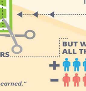 Fundraising Software Infographic